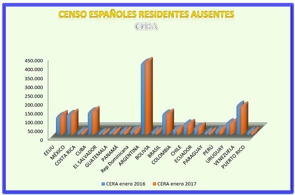 derechos emigración española